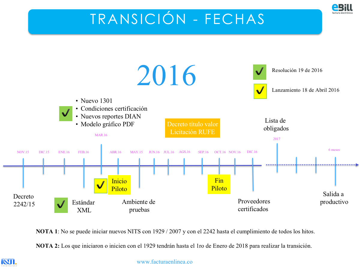 DIAN 2242 2016 Factura electrónica Colombia