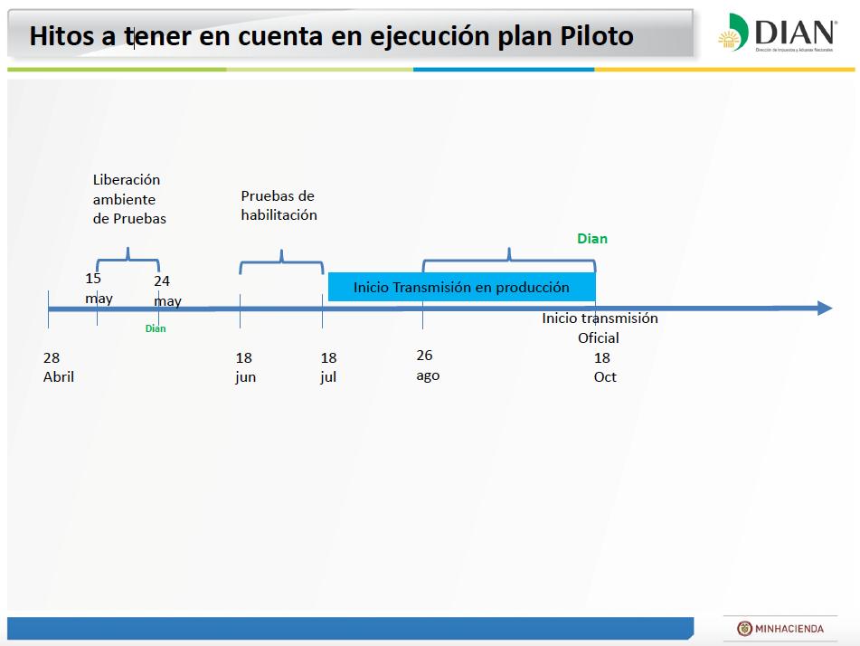 HITOS_PILOTO_DIAN
