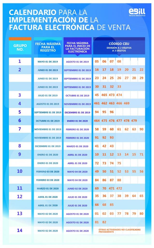 Calendario Facturación Electrónica Obligatoria